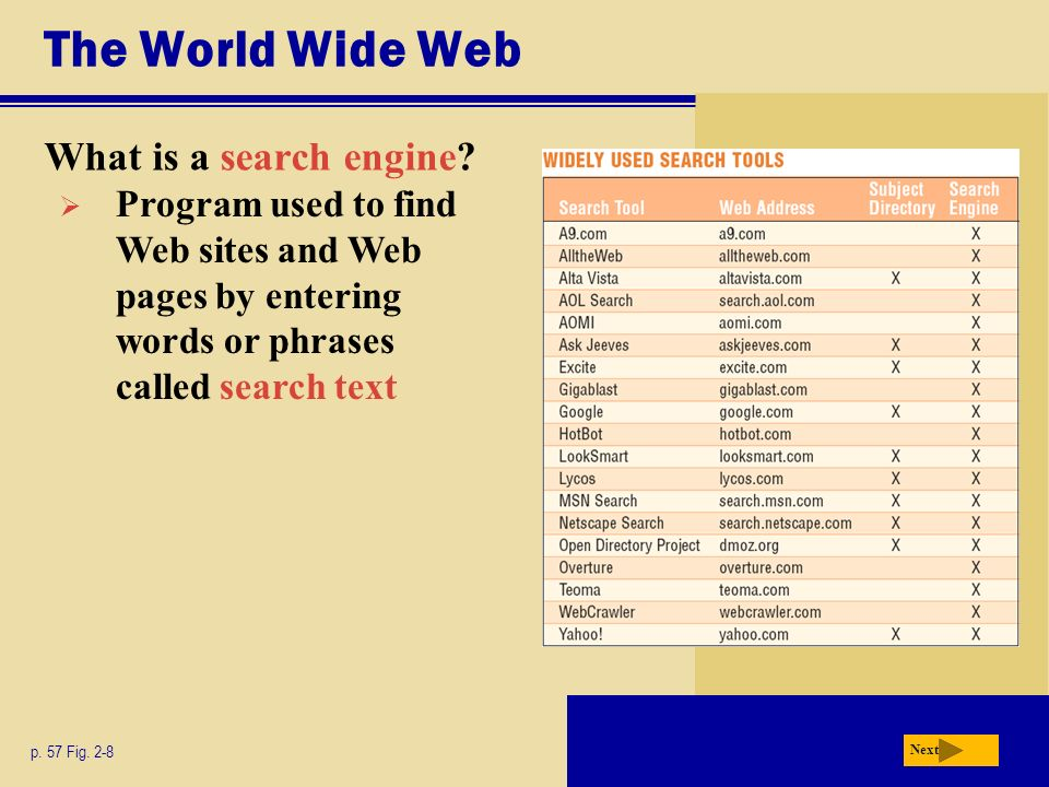 The World Wide Web What is a search engine. p. 57 Fig.