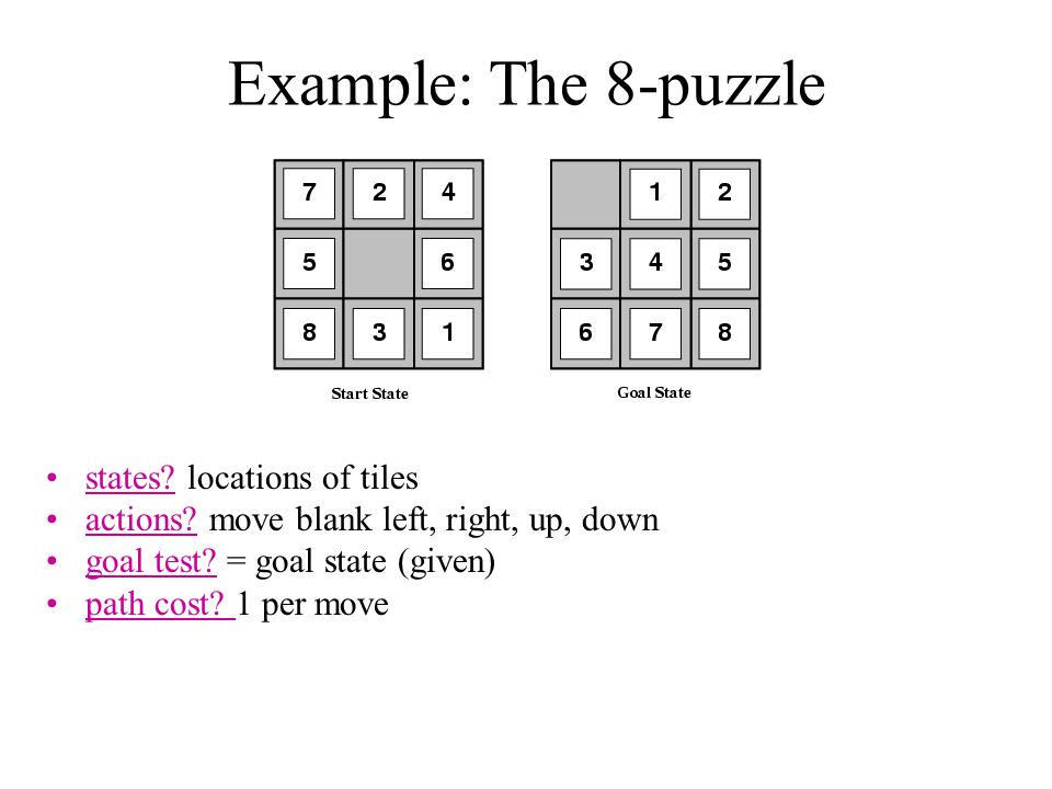 Example: The 8-puzzle states. locations of tiles actions.