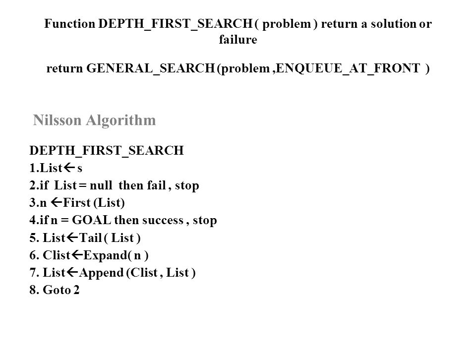 Function DEPTH_FIRST_SEARCH ( problem ) return a solution or failure return GENERAL_SEARCH (problem,ENQUEUE_AT_FRONT ) DEPTH_FIRST_SEARCH 1.List s 2.if List = null then fail, stop 3.n First (List) 4.if n = GOAL then success, stop 5.