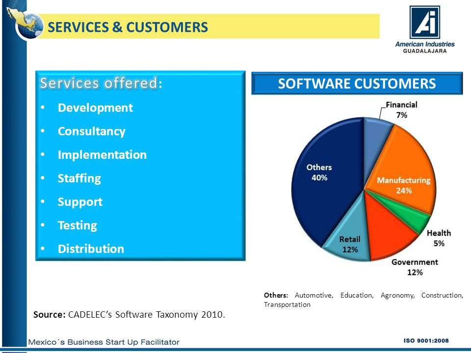 SOFTWARE CUSTOMERS Others: Automotive, Education, Agronomy, Construction, Transportation SERVICES & CUSTOMERS Source: CADELECs Software Taxonomy 2010.