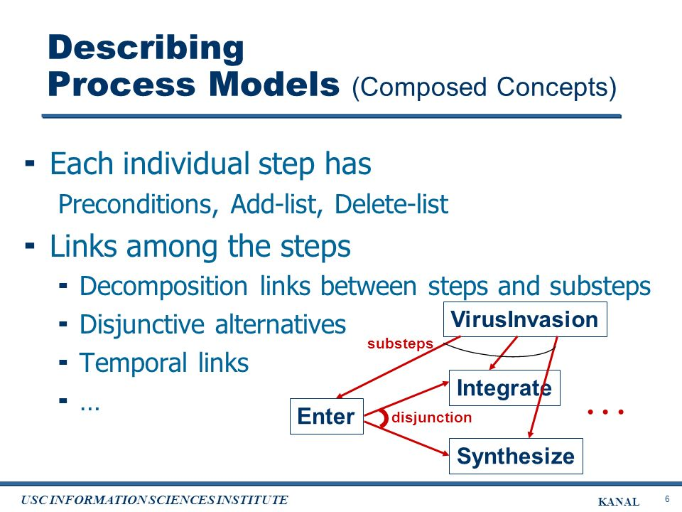 6 USC INFORMATION SCIENCES INSTITUTE KANAL Describing Process Models (Composed Concepts) Each individual step has Preconditions, Add-list, Delete-list Links among the steps Decomposition links between steps and substeps Disjunctive alternatives Temporal links … VirusInvasion substeps Enter Integrate Synthesize...