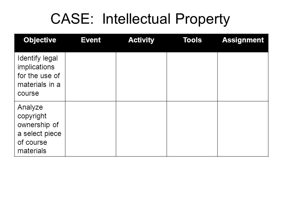 ObjectiveEventActivityToolsAssignment Identify legal implications for the use of materials in a course Analyze copyright ownership of a select piece of course materials CASE: Intellectual Property