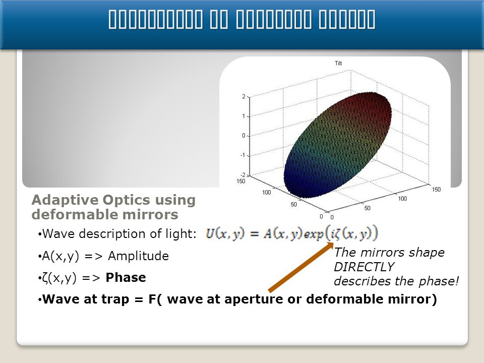 Background on adaptive optics Adaptive Optics using deformable mirrors Wave description of light: A(x,y) => Amplitude ζ(x,y) => Phase Wave at trap = F( wave at aperture or deformable mirror) The mirrors shape DIRECTLY describes the phase!