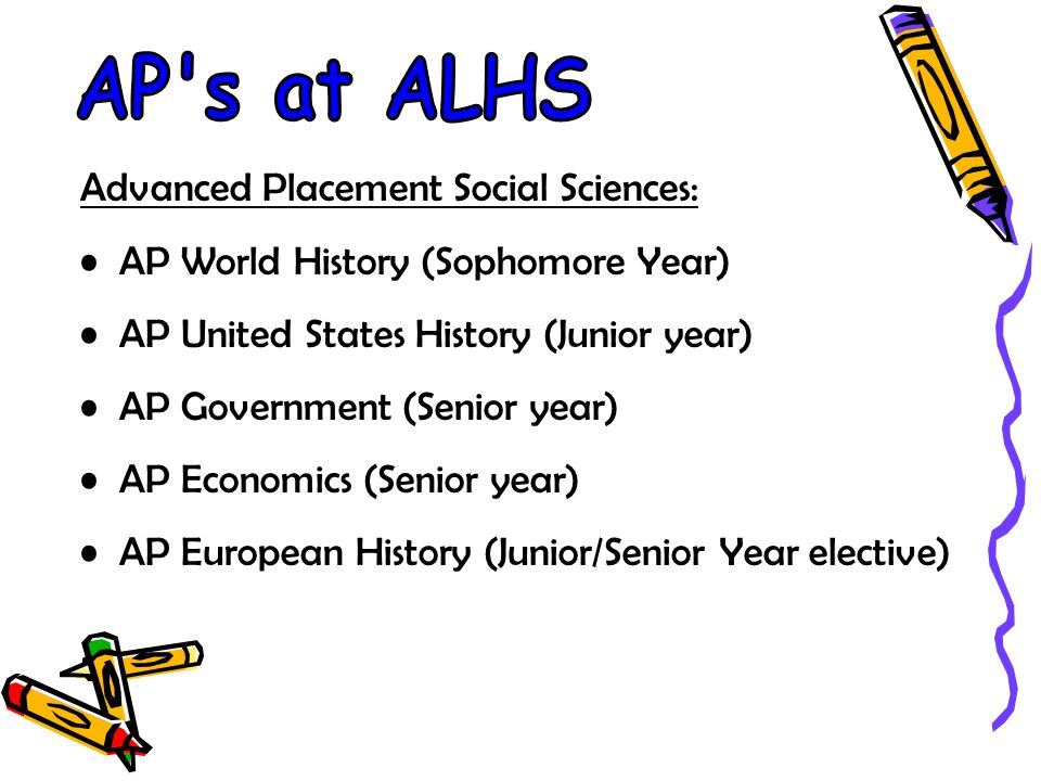 Advanced Placement Social Sciences: AP World History (Sophomore Year) AP United States History (Junior year) AP Government (Senior year) AP Economics (Senior year) AP European History (Junior/Senior Year elective)