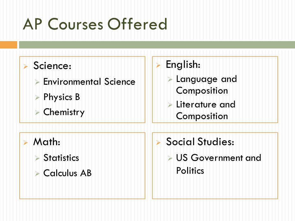AP Courses Offered Science: Environmental Science Physics B Chemistry Math: Statistics Calculus AB English: Language and Composition Literature and Composition Social Studies: US Government and Politics