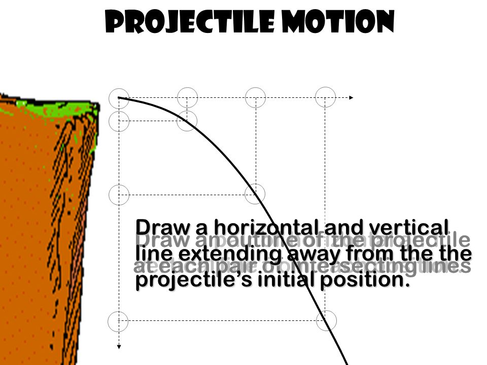 Projectile Motion Draw a pair of horizontal and vertical line from each position.