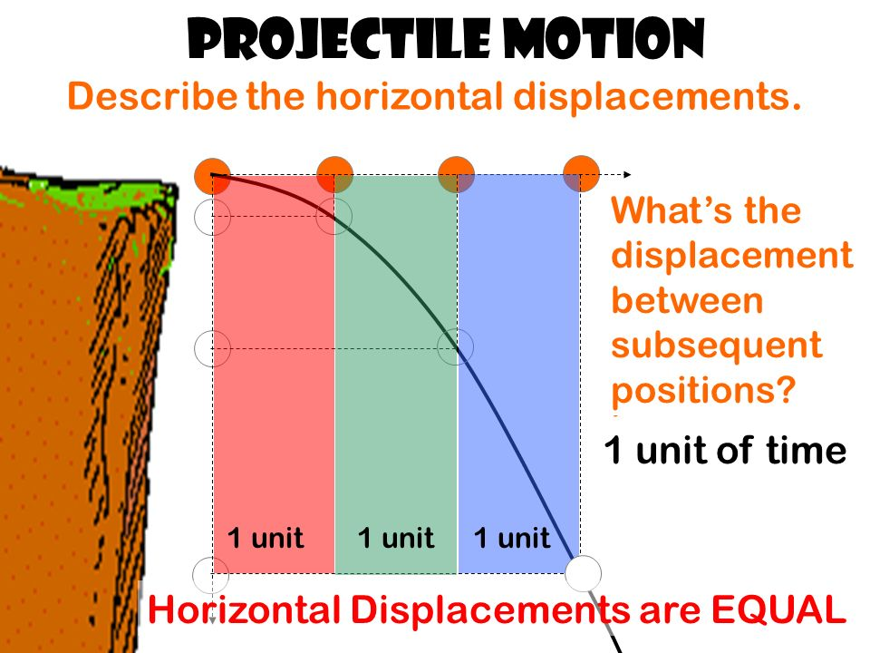 1 unit Describe the horizontal displacements.