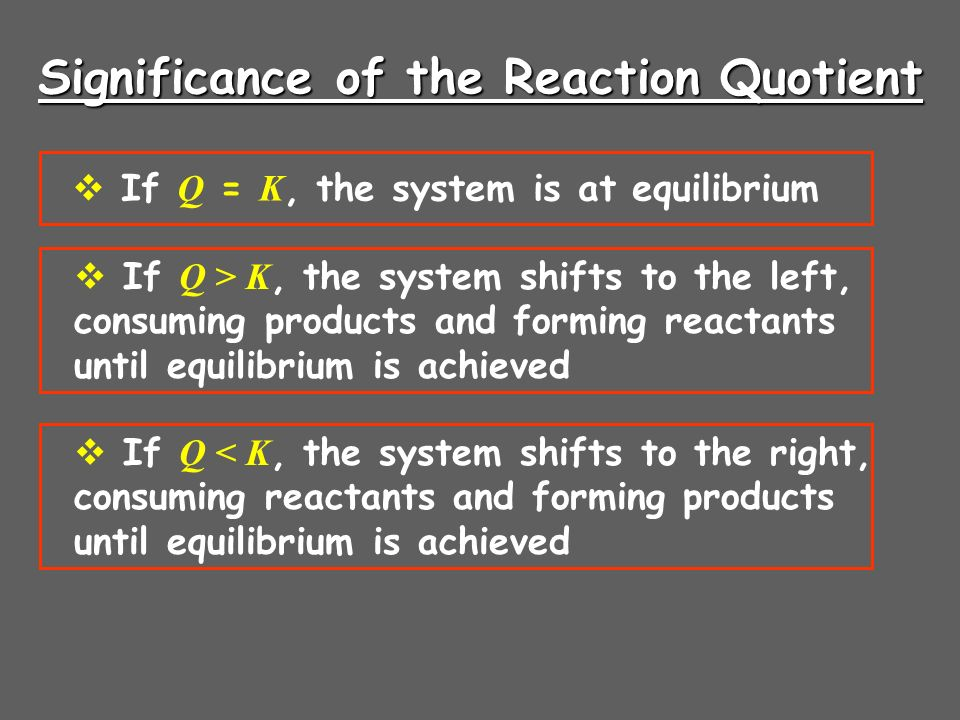 Significance of the Reaction Quotient If Q = K, the system is at equilibrium If Q > K, the system shifts to the left, consuming products and forming reactants until equilibrium is achieved If Q < K, the system shifts to the right, consuming reactants and forming products until equilibrium is achieved