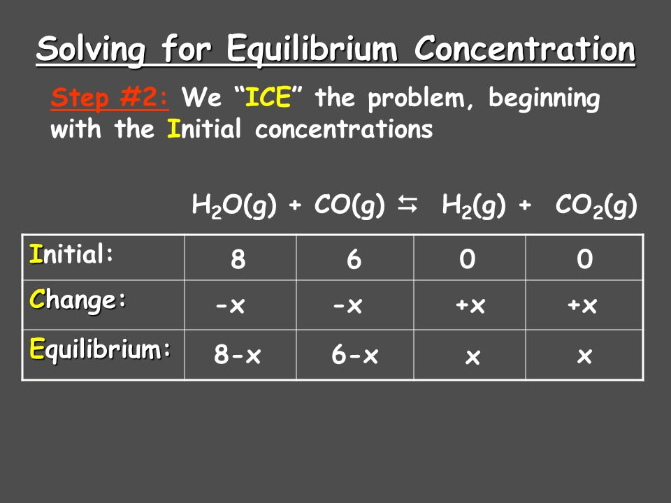 Solving for Equilibrium Concentration H 2 O(g) + CO(g) H 2 (g) + CO 2 (g) I Initial: Change: Equilibrium: Step #2: We ICE the problem, beginning with the Initial concentrations 8600 -x +x 8-x6-x x x