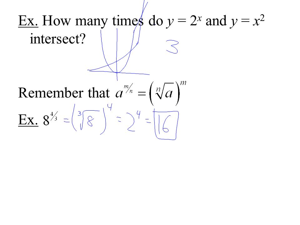 Ex. How many times do y = 2 x and y = x 2 intersect Remember that Ex.