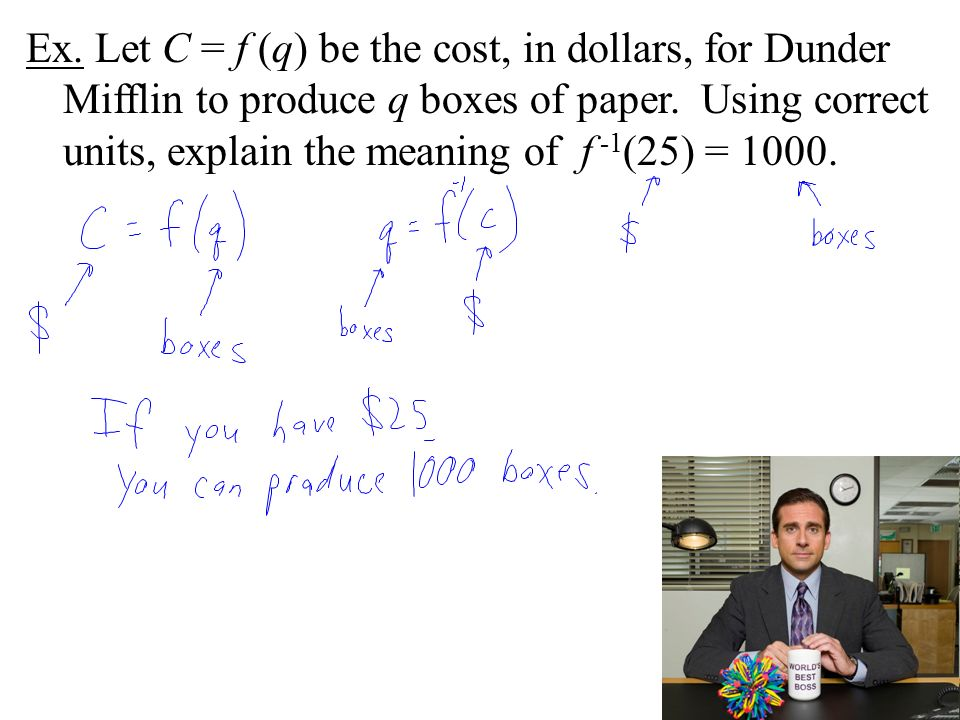 Ex. Let C = f (q) be the cost, in dollars, for Dunder Mifflin to produce q boxes of paper.