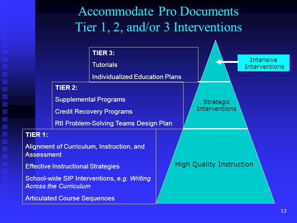 13 Accommodate Pro Documents Tier 1, 2, and/or 3 Interventions TIER 1: Alignment of Curriculum, Instruction, and Assessment Effective Instructional Strategies School-wide SIP Interventions, e.g.