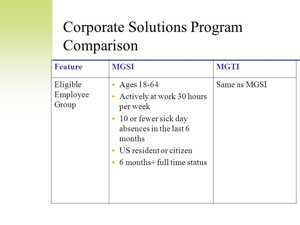 Corporate Solutions Program Comparison FeatureMGSIMGTI Eligible Employee Group Ages 18-64 Actively at work 30 hours per week 10 or fewer sick day absences in the last 6 months US resident or citizen 6 months+ full time status Same as MGSI