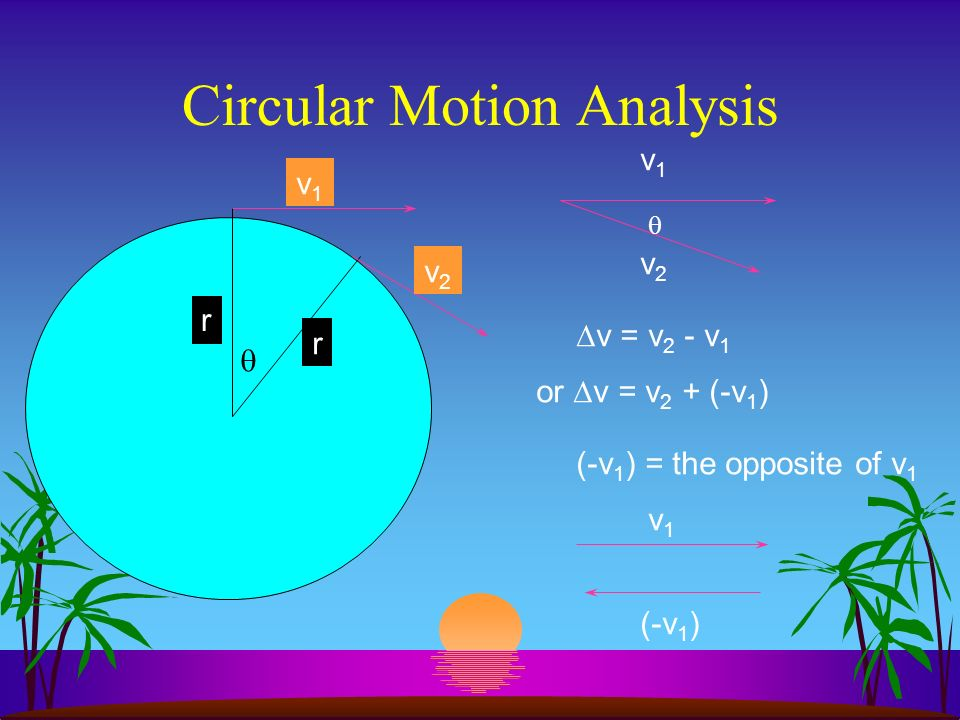 Circular Motion Analysis r v1v1 r v2v2 q