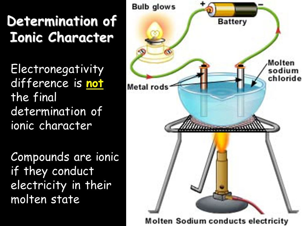 Ionic Bonds Electrons are transferred Electronegativity differences are generally greater than 1.7 The formation of ionic bonds is always exothermic!