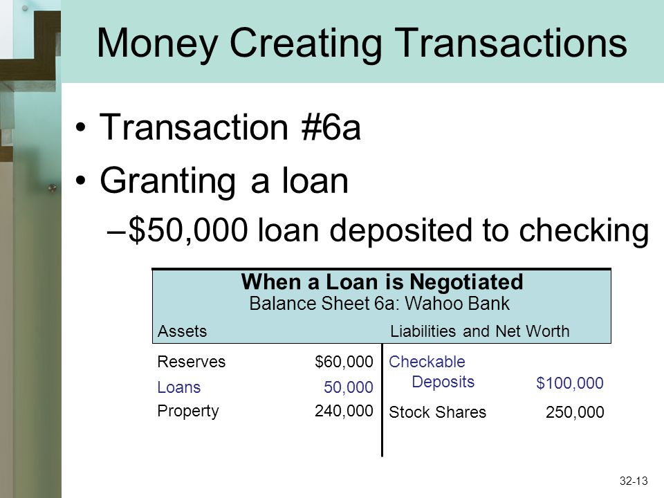 AssetsLiabilities and Net Worth Money Creating Transactions Transaction #6a Granting a loan –$50,000 loan deposited to checking When a Loan is Negotiated Balance Sheet 6a: Wahoo Bank Checkable Deposits $100,000 Property240,000 Stock Shares250,000 Reserves$60,000 Loans50,000 32-13