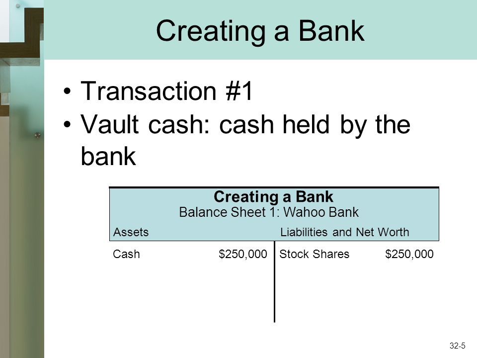 AssetsLiabilities and Net Worth Creating a Bank Transaction #1 Vault cash: cash held by the bank Creating a Bank Balance Sheet 1: Wahoo Bank Cash$250,000Stock Shares$250,000 32-5