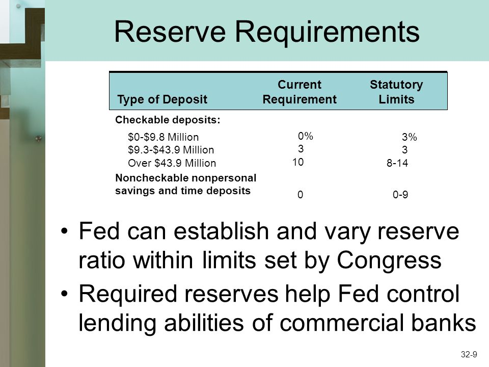 Reserve Requirements Type of Deposit Current Requirement Statutory Limits Checkable deposits: $0-$9.8 Million $9.3-$43.9 Million Over $43.9 Million Noncheckable nonpersonal savings and time deposits 0% 3 10 3% 3 8-14 00-9 Fed can establish and vary reserve ratio within limits set by Congress Required reserves help Fed control lending abilities of commercial banks 32-9