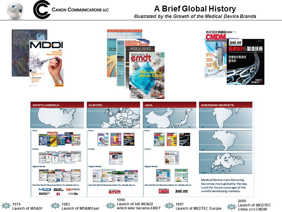 A Brief Global History Illustrated by the Growth of the Medical Device Brands 1979 Launch of MD&DI 1983 Launch of MD&M East 1990 Launch of Intl MD&DI which later became EMDT 1997 Launch of MEDTEC Europe 2005 Launch of MEDTEC China and CMDM