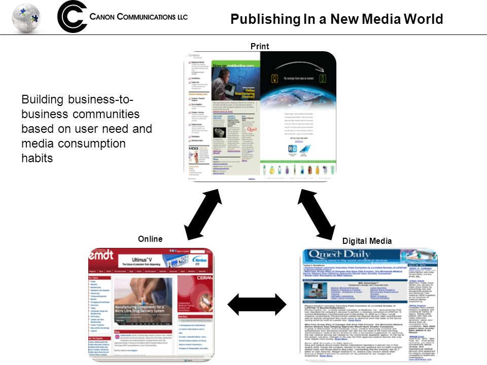 Publishing In a New Media World Building business-to- business communities based on user need and media consumption habits Print Digital Media Online