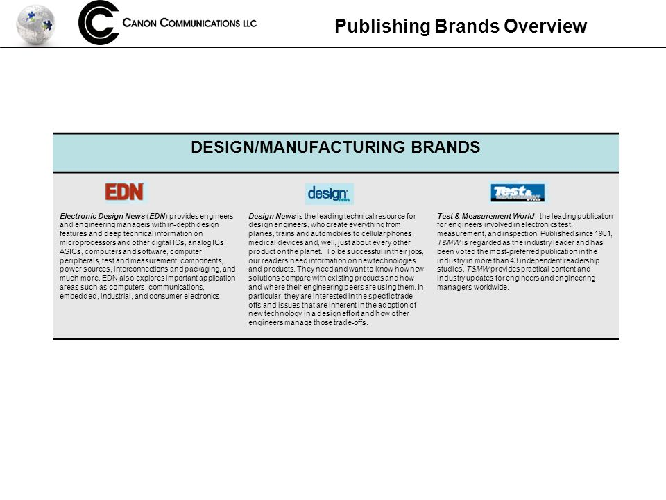 Publishing Brands Overview DESIGN/MANUFACTURING BRANDS Electronic Design News (EDN) provides engineers and engineering managers with in-depth design features and deep technical information on microprocessors and other digital ICs, analog ICs, ASICs, computers and software, computer peripherals, test and measurement, components, power sources, interconnections and packaging, and much more.