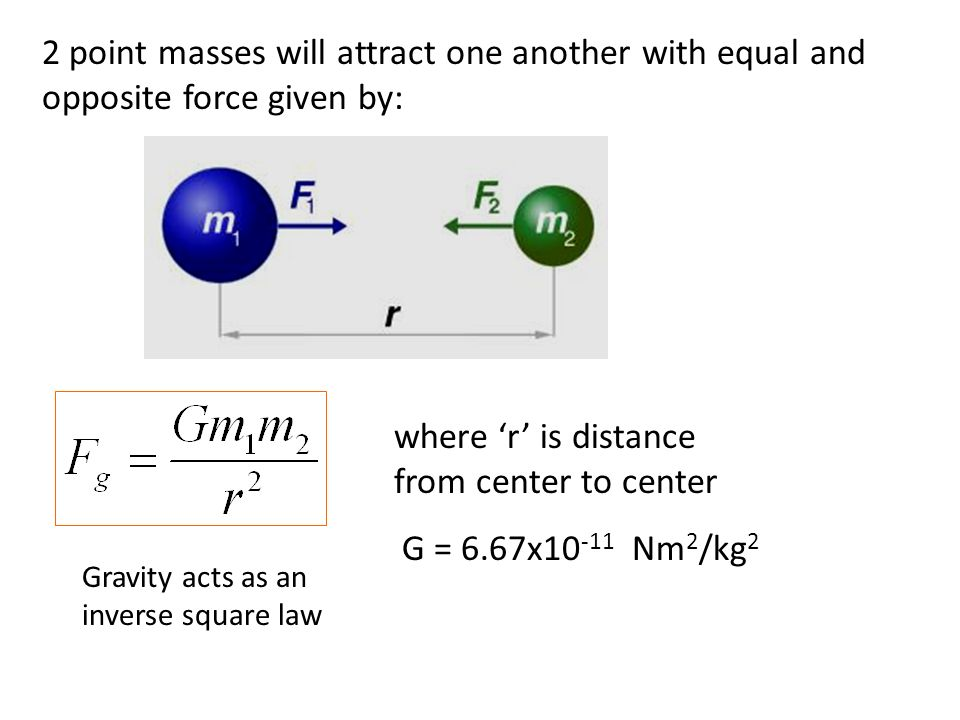 2 point masses will attract one another with equal and opposite force given by: where r is distance from center to center G = 6.67x Nm 2 /kg 2 Gravity acts as an inverse square law