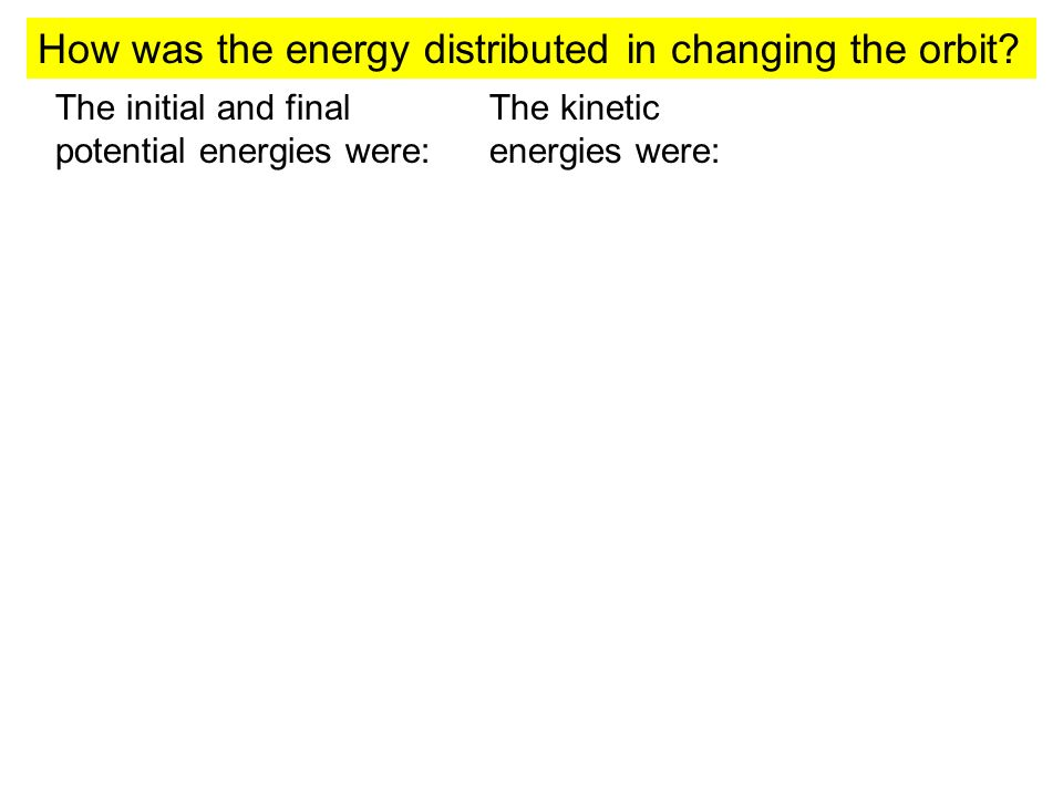 How was the energy distributed in changing the orbit.