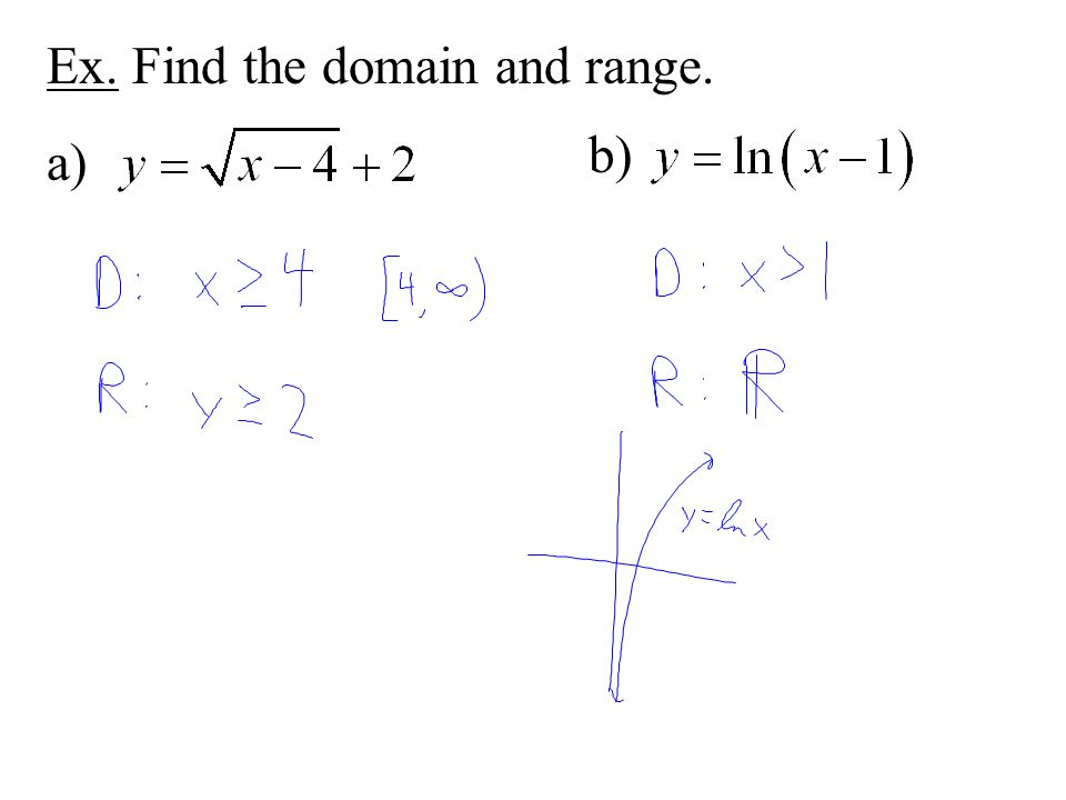 Ex. Find the domain and range. a) b)