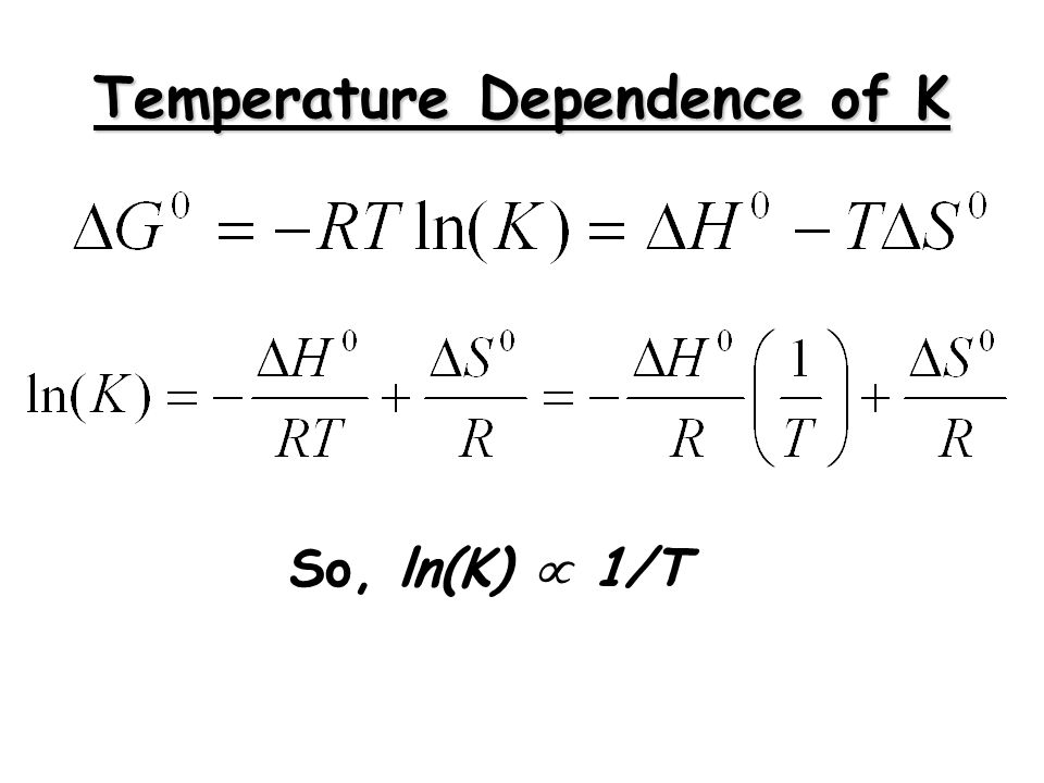 Temperature Dependence of K So, ln(K) 1/T