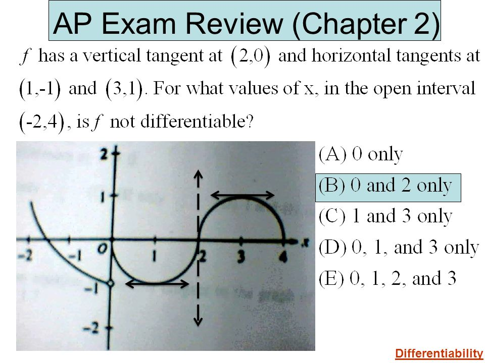 AP Exam Review (Chapter 2) Differentiability