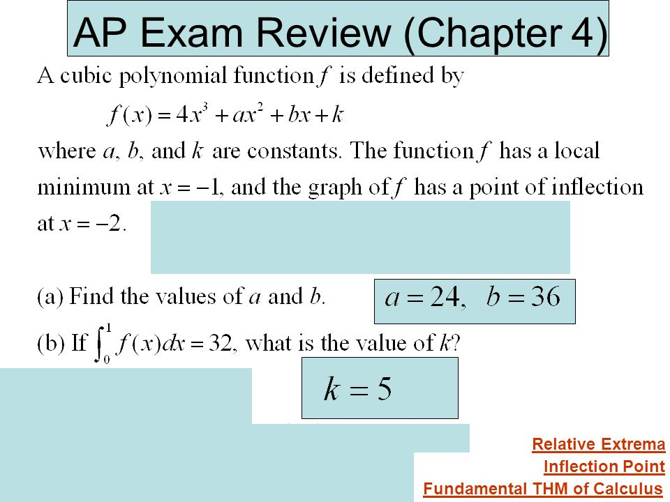 AP Exam Review (Chapter 4) Relative Extrema Inflection Point Fundamental THM of Calculus