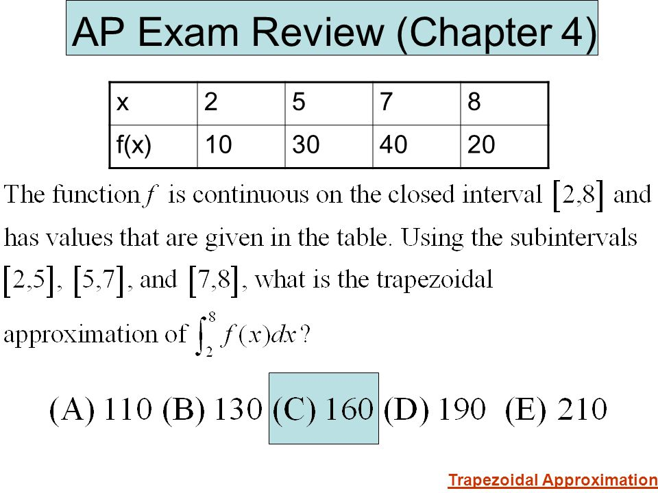AP Exam Review (Chapter 4) x2578 f(x)10304020 Trapezoidal Approximation