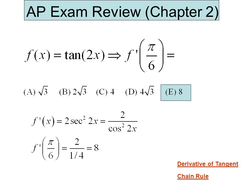AP Exam Review (Chapter 2) Chain Rule Derivative of Tangent