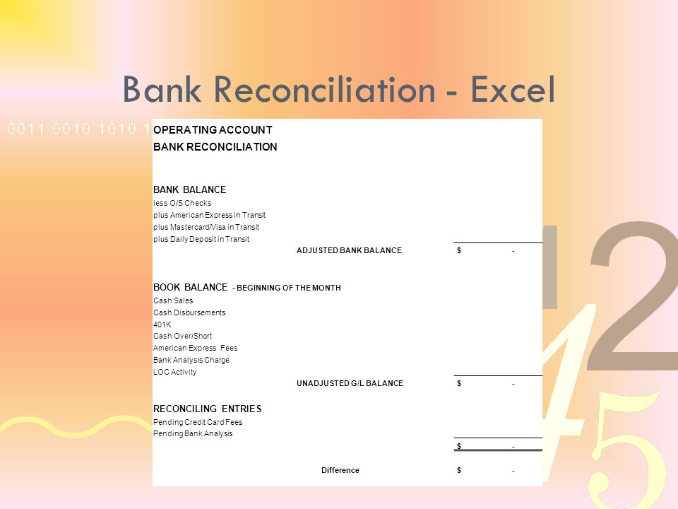 Bank Reconciliation - Excel OPERATING ACCOUNT BANK RECONCILIATION BANK BALANCE less O/S Checks plus American Express in Transit plus Mastercard/Visa in Transit plus Daily Deposit in Transit ADJUSTED BANK BALANCE $ - BOOK BALANCE - BEGINNING OF THE MONTH Cash Sales Cash Disbursements 401K Cash Over/Short American Express Fees Bank Analysis Charge LOC Activity UNADJUSTED G/L BALANCE $ - RECONCILING ENTRIES Pending Credit Card Fees Pending Bank Analysis $ - Difference $ -