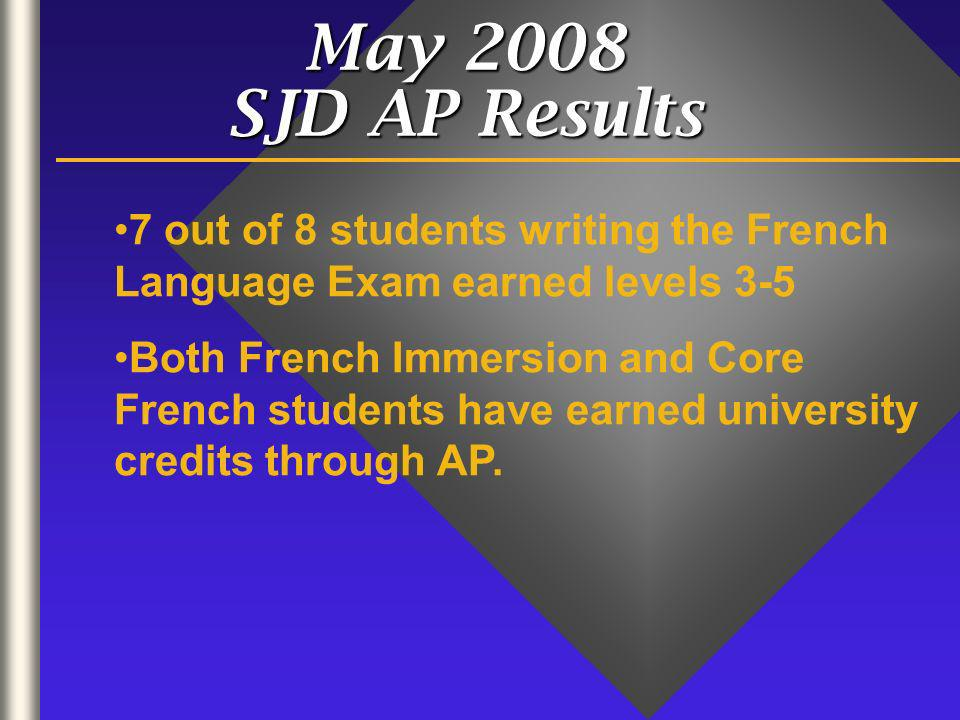 May 2008 SJD AP Results 7 out of 8 students writing the French Language Exam earned levels 3-5 Both French Immersion and Core French students have earned university credits through AP.