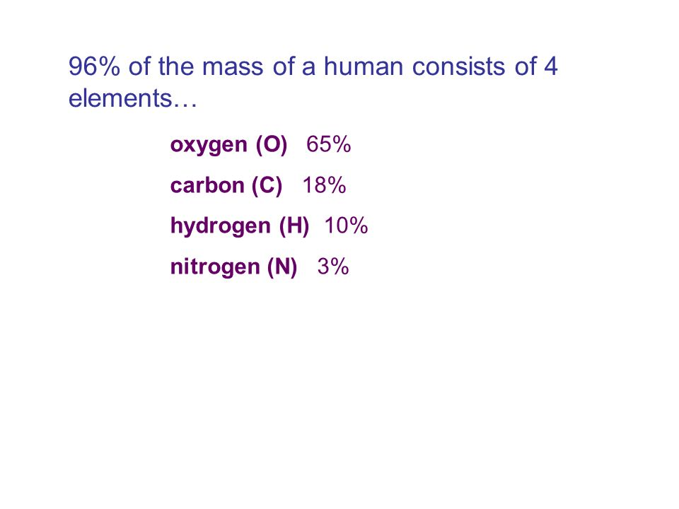 96% of the mass of a human consists of 4 elements… oxygen (O) 65% carbon (C) 18% hydrogen (H) 10% nitrogen (N) 3%