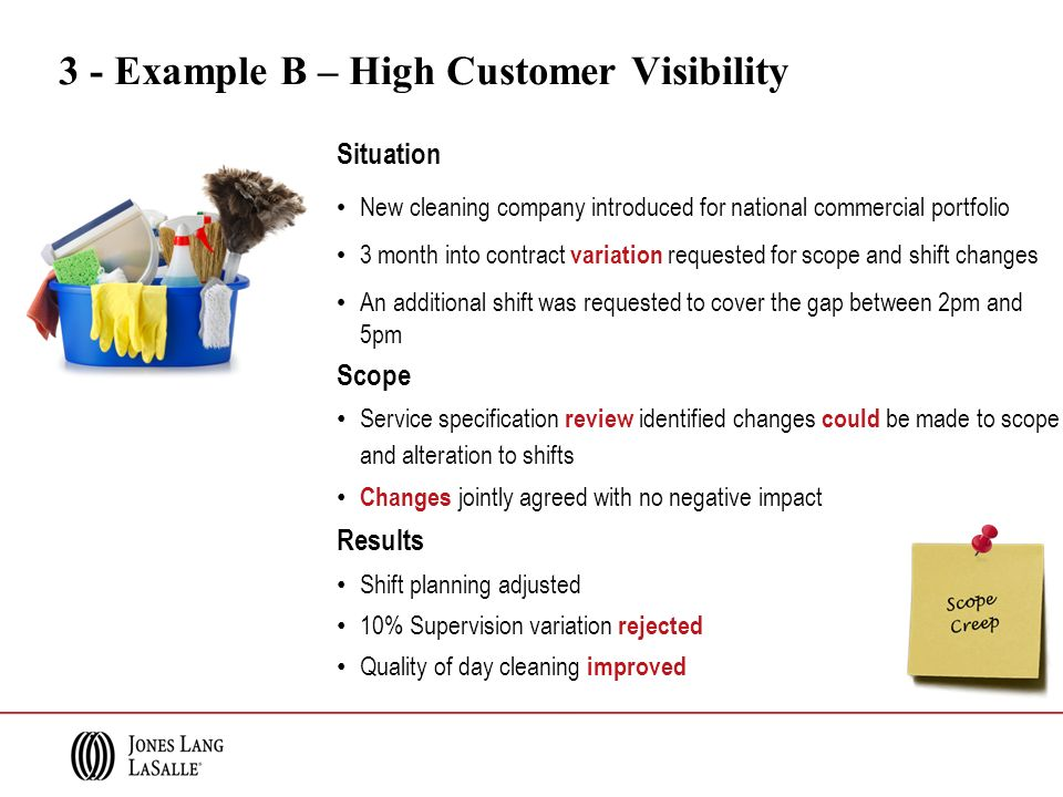3 - Example B – High Customer Visibility Situation New cleaning company introduced for national commercial portfolio 3 month into contract variation requested for scope and shift changes An additional shift was requested to cover the gap between 2pm and 5pm Scope Service specification review identified changes could be made to scope and alteration to shifts Changes jointly agreed with no negative impact Results Shift planning adjusted 10% Supervision variation rejected Quality of day cleaning improved