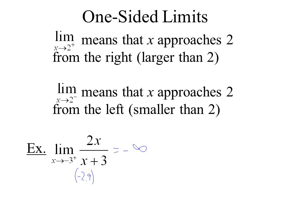 means that x approaches 2 from the right (larger than 2) means that x approaches 2 from the left (smaller than 2) One-Sided Limits Ex.