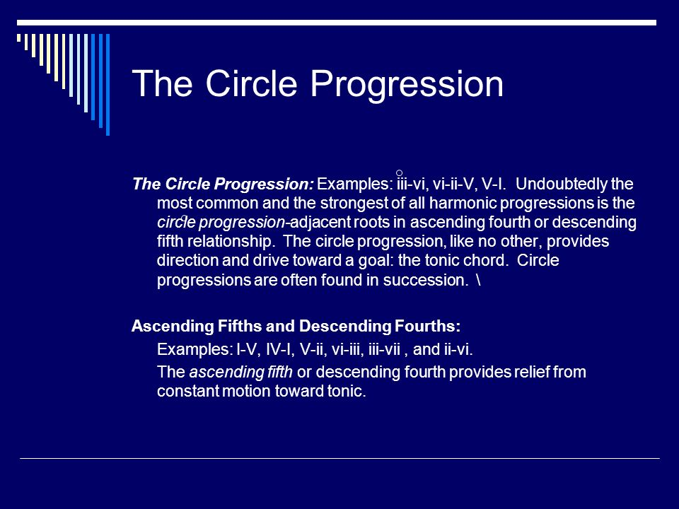 The Circle Progression The Circle Progression: Examples: iii-vi, vi-ii-V, V-I.
