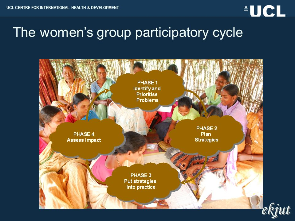UCL CENTRE FOR INTERNATIONAL HEALTH & DEVELOPMENT The womens group participatory cycle ekjut