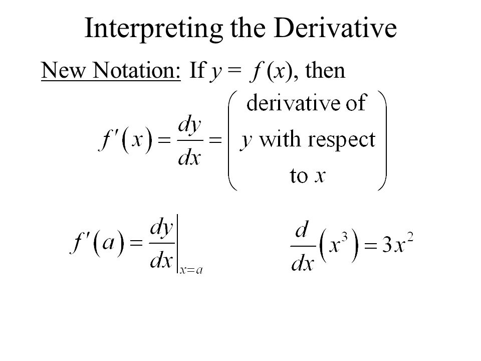 Interpreting the Derivative New Notation: If y = f (x), then