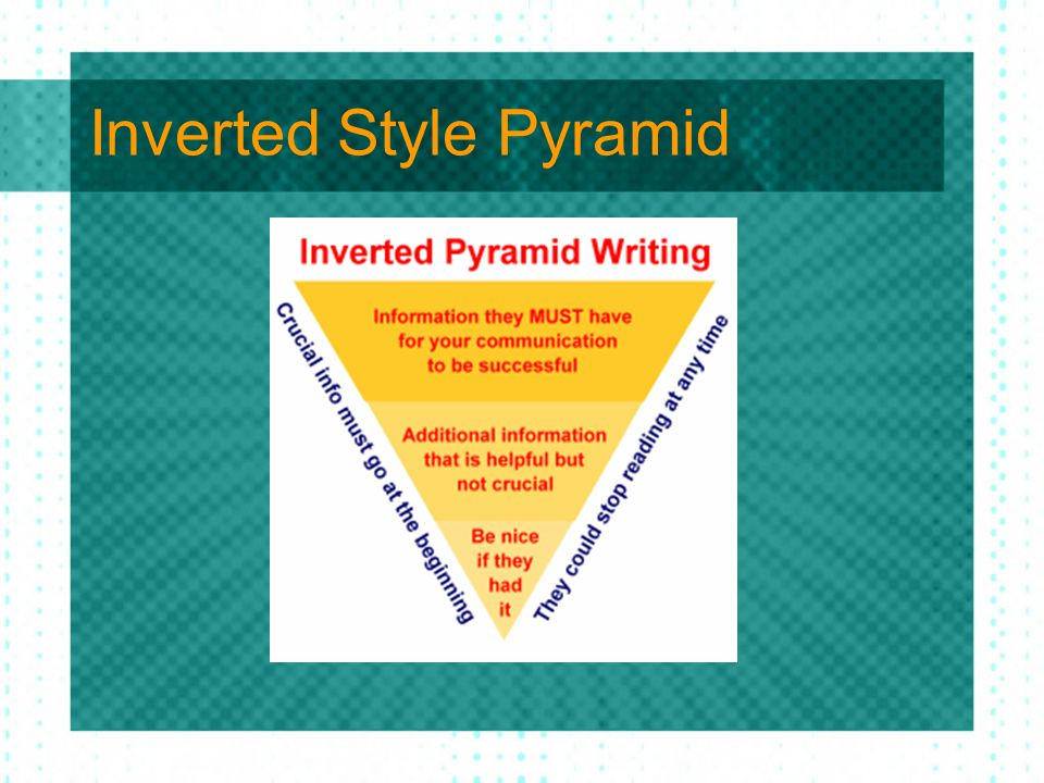 Inverted Style Pyramid