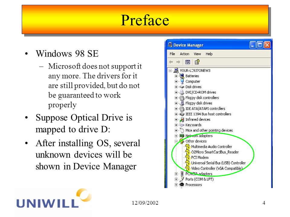 12/09/20024 Preface Windows 98 SE –Microsoft does not support it any more.