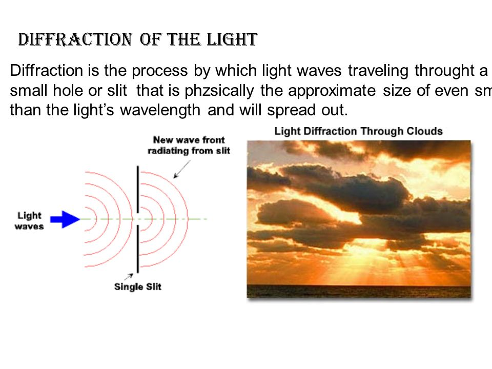 diffraction of the light Diffraction is the process by which light waves traveling throught a small hole or slit that is phzsically the approximate size of even smaller than the lights wavelength and will spread out.