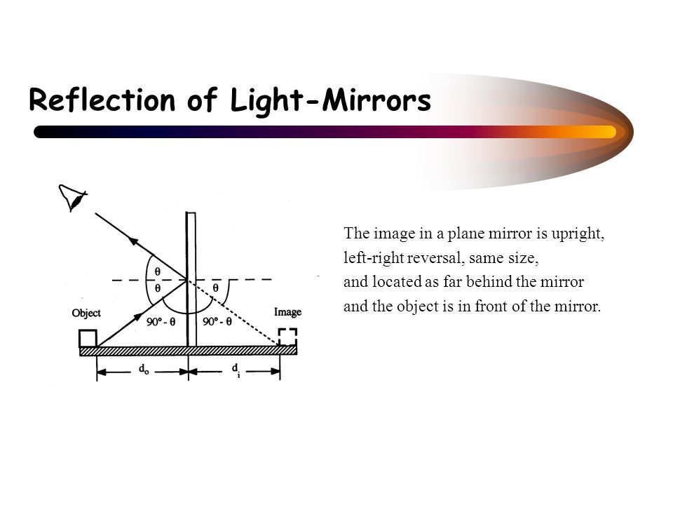 Reflection of Light-Mirrors The image in a plane mirror is upright, left-right reversal, same size, and located as far behind the mirror and the object is in front of the mirror.