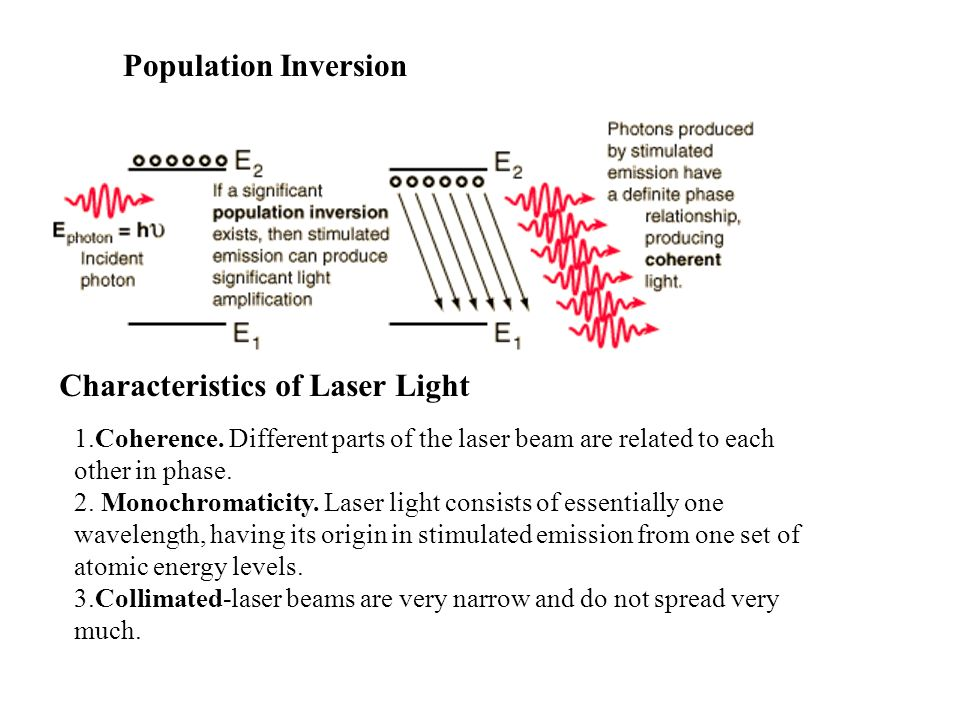 Population Inversion Characteristics of Laser Light 1.Coherence.
