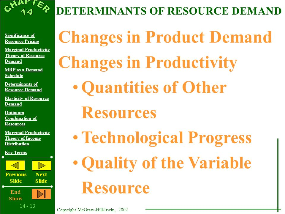 14 - 12 Copyright McGraw-Hill/Irwin, 2002 Significance of Resource Pricing Marginal Productivity Theory of Resource Demand MRP as a Demand Schedule Determinants of Resource Demand Elasticity of Resource Demand Optimum Combination of Resources Marginal Productivity Theory of Income Distribution Key Terms Previous Slide Next Slide End Show Units of Resource Total Product (Output) Marginal product (MP) Product Price Total Revenue Marginal Revenue Product (MRP) ] ] ] ] ] ] 0 1 2 3 4 5 6 7 8 Q P 14 12 10 8 6 4 2 Resource price (wage rate) Quantity of resource demanded Imperfect Competition MRP AS A DEMAND SCHEDULE ] ] ] ] ] ] 0123456701234567 0 7 13 18 22 25 27 28 76543217654321 $2.80 2.60 2.40 2.20 2.00 1.85 1.75 1.65 $ 0 18.20 31.20 39.60 44.00 46.25 47.25 46.20 $ 18.20 13.00 8.40 4.40 2.25 1.00 -1.05 The imperfectly Competitive sellers demand for a resource