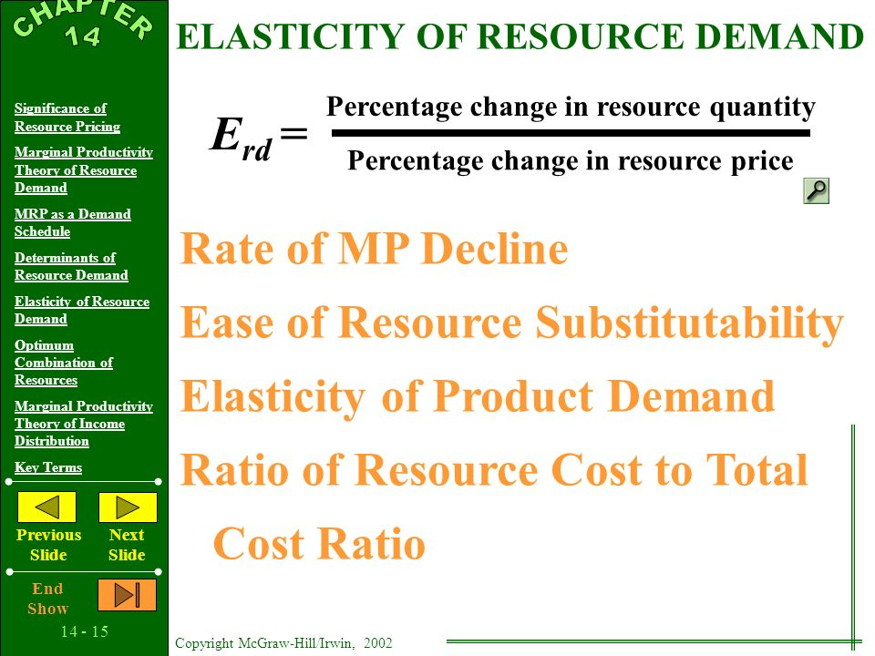 14 - 14 Copyright McGraw-Hill/Irwin, 2002 Significance of Resource Pricing Marginal Productivity Theory of Resource Demand MRP as a Demand Schedule Determinants of Resource Demand Elasticity of Resource Demand Optimum Combination of Resources Marginal Productivity Theory of Income Distribution Key Terms Previous Slide Next Slide End Show DETERMINANTS OF RESOURCE DEMAND Changes in the Prices of Other Resources Substitute Resources Substitution Effect Output Effect Net Effect Complementary Resources Occupational Employment Trends