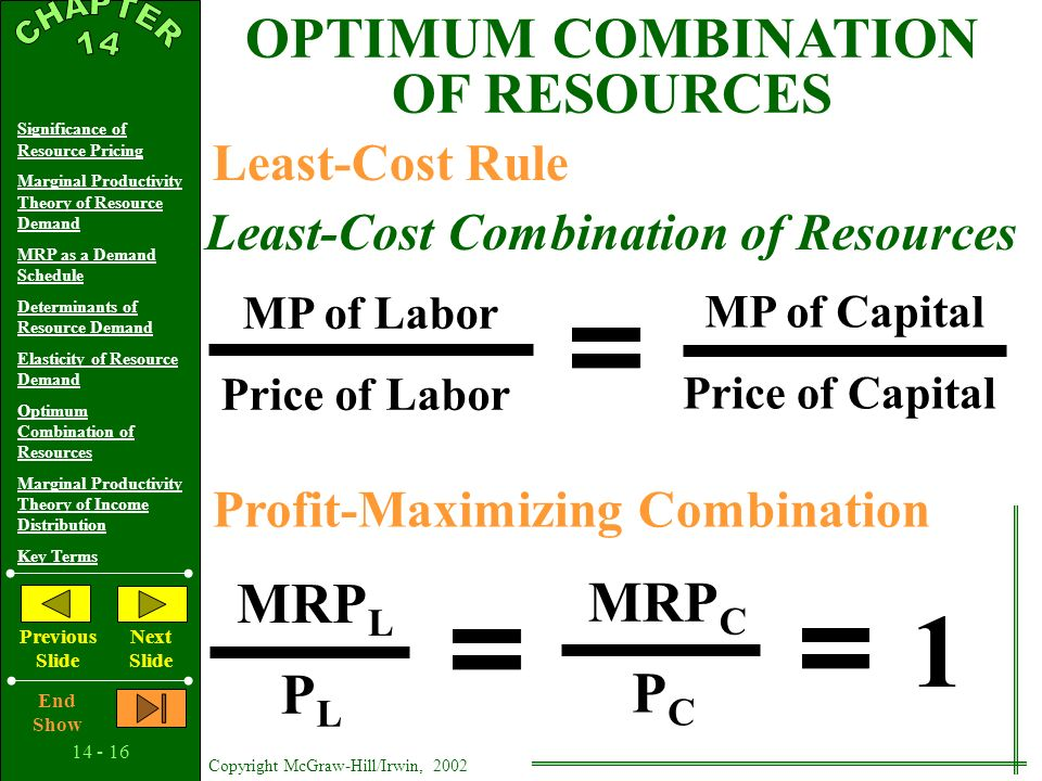 14 - 15 Copyright McGraw-Hill/Irwin, 2002 Significance of Resource Pricing Marginal Productivity Theory of Resource Demand MRP as a Demand Schedule Determinants of Resource Demand Elasticity of Resource Demand Optimum Combination of Resources Marginal Productivity Theory of Income Distribution Key Terms Previous Slide Next Slide End Show ELASTICITY OF RESOURCE DEMAND Rate of MP Decline Ease of Resource Substitutability Elasticity of Product Demand Ratio of Resource Cost to Total Cost Ratio E rd = Percentage change in resource price Percentage change in resource quantity