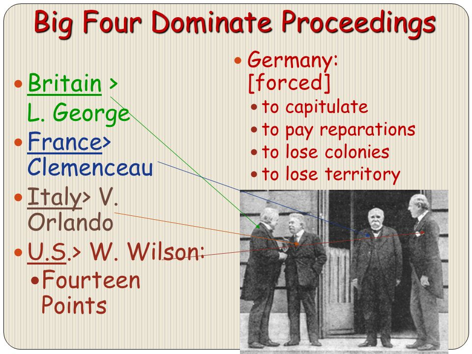 Big Four Dominate Proceedings Britain > L. George France> Clemenceau Italy> V.